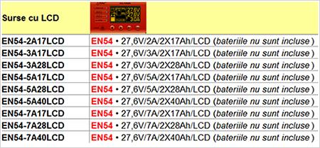 variante surse LCD Pulsar - certificate EN54